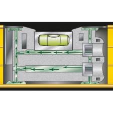 Технология производства ватерпасов STABILA